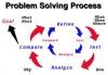 Problem Solving School Workshops